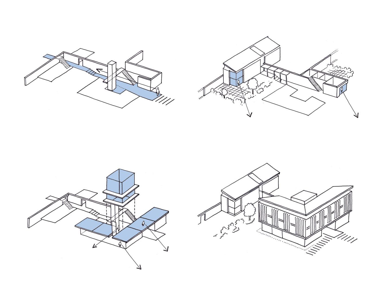atlantic_college-diagram_scheme