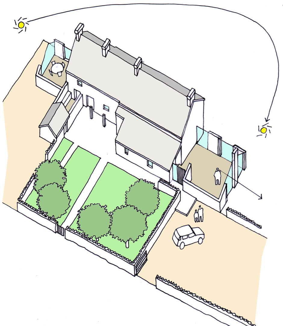 lidmore_farm-diagram_sun